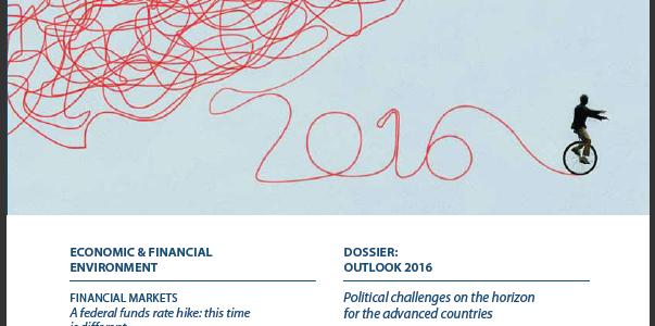 Perspectivas económicas para 2016